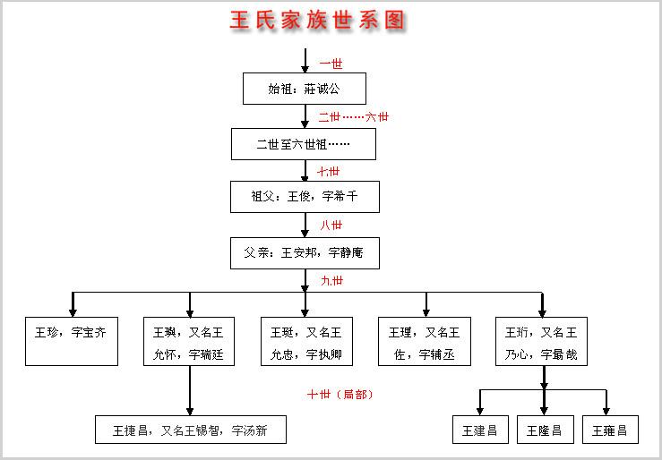 电路 电路图 电子 设计 素材 原理图 739_514